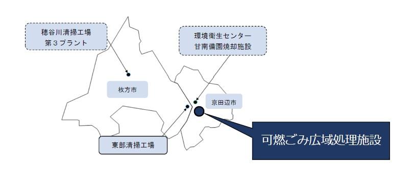 既存施設の位置図